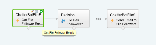 Notify File Followers Flow.png