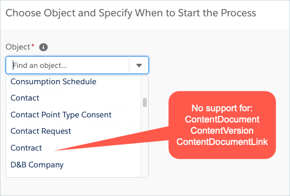 Process Builder does not support Content objects